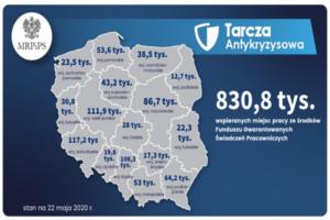 Dolny Śląsk liderem pomocy dla przedsiębiorców - 120 tysięcy uratowanych miejsc pracy