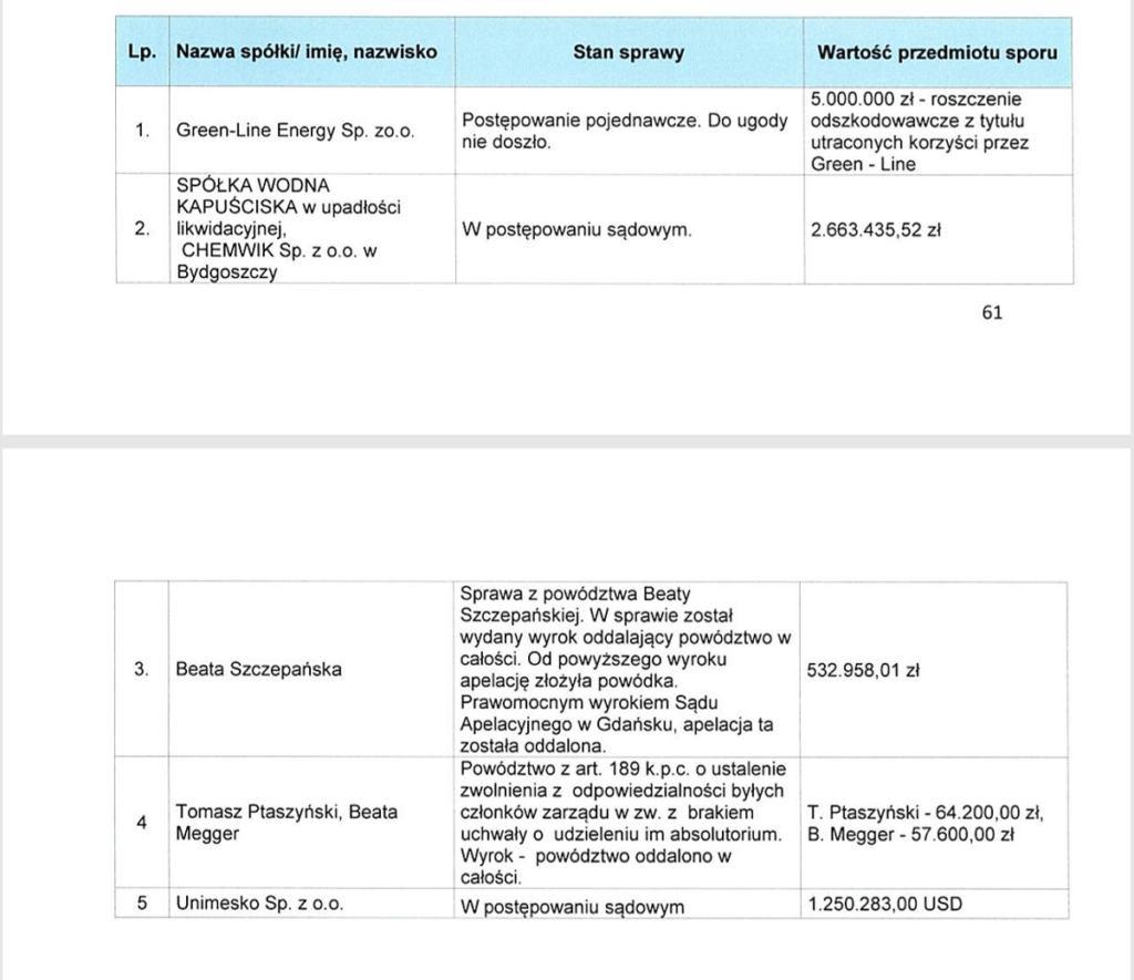 Handlarz bronią, od którego resort Szumowskiego kupił respiratory, wcześniej oszukał państwową spółkę